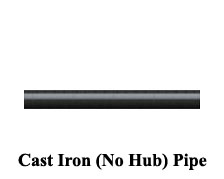 no hub cast iron pipe